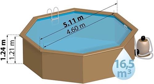 schéma taille piscine ronde en bois